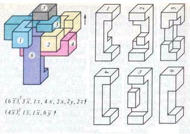 Рис. 4 Суперузел Ф. Дюбая сложность 7
